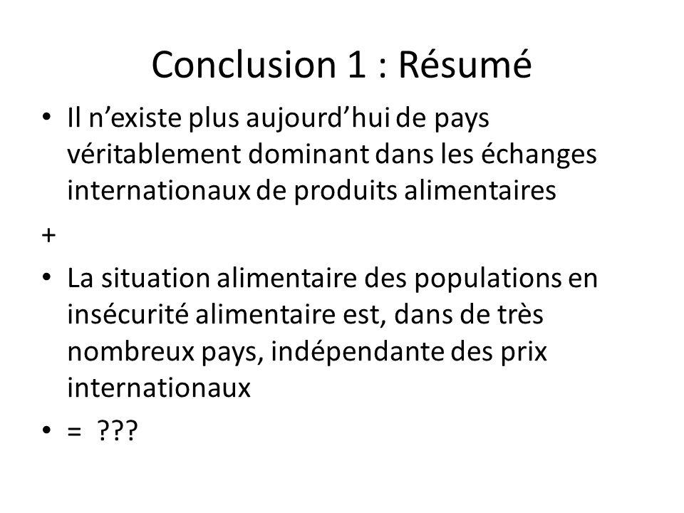 Conclusion 1 : Résumé Il nexiste plus aujourdhui de pays véritablement dominant dans les échanges internationaux de produits alimentaires + La situation alimentaire des populations en insécurité alimentaire est, dans de très nombreux pays, indépendante des prix internationaux = ???