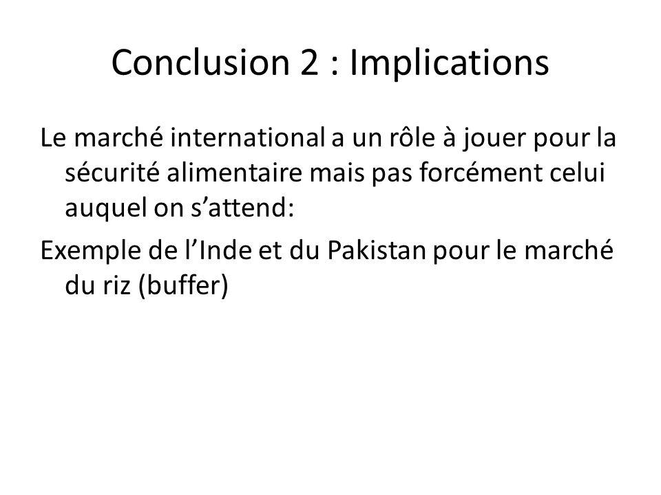 Conclusion 2 : Implications Le marché international a un rôle à jouer pour la sécurité alimentaire mais pas forcément celui auquel on sattend: Exemple de lInde et du Pakistan pour le marché du riz (buffer)