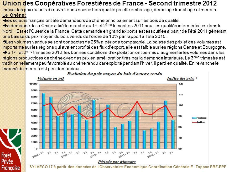 Union des Coopératives Forestières de France - Second trimestre 2012 Indice des prix du bois dœuvre rendu scierie hors qualité palette emballage, déro