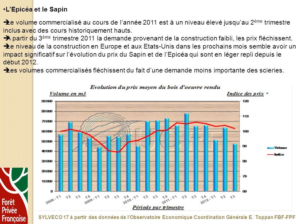 LEpicéa et le Sapin Le volume commercialisé au cours de lannée 2011 est à un niveau élevé jusquau 2 ème trimestre inclus avec des cours historiquement