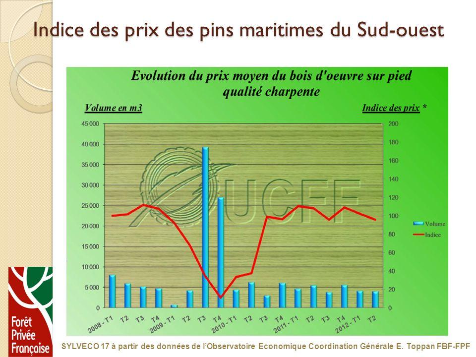 Indice des prix des pins maritimes du Sud-ouest SYLVECO 17 à partir des données de lObservatoire Economique Coordination Générale E. Toppan FBF-FPF