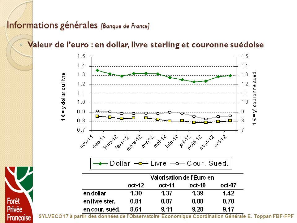 Informations générales [Banque de France] Valeur de leuro : en dollar, livre sterling et couronne suédoise SYLVECO 17 à partir des données de lObserva
