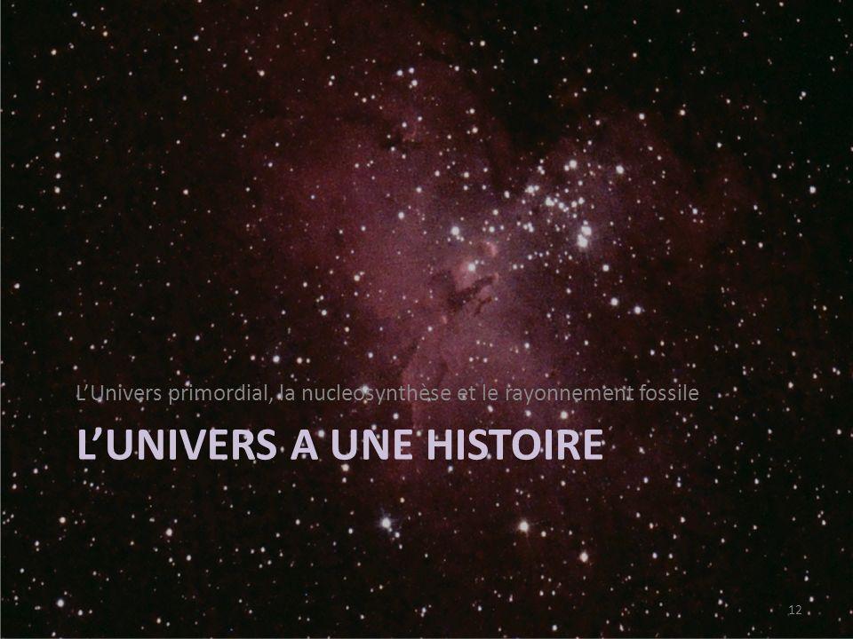 LUNIVERS A UNE HISTOIRE LUnivers primordial, la nucleosynthèse et le rayonnement fossile 12