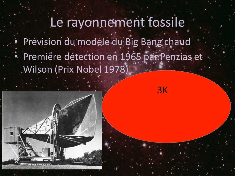 Le rayonnement fossile Prévision du modèle du Big Bang chaud Première détection en 1965 par Penzias et Wilson (Prix Nobel 1978) 17 3K