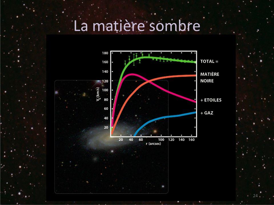 La matière sombre 24