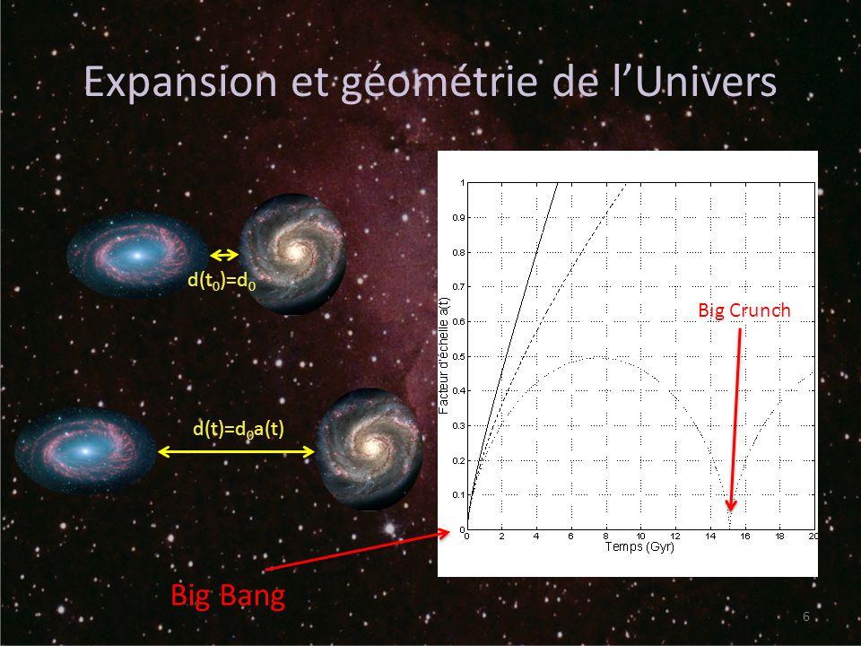 Arpentage de lUnivers (1) : Mesure des distances 7 Chandelles cosmiques : les céphéides Puissance émise connue Puissance reçue mesurée Mesure de la distance !