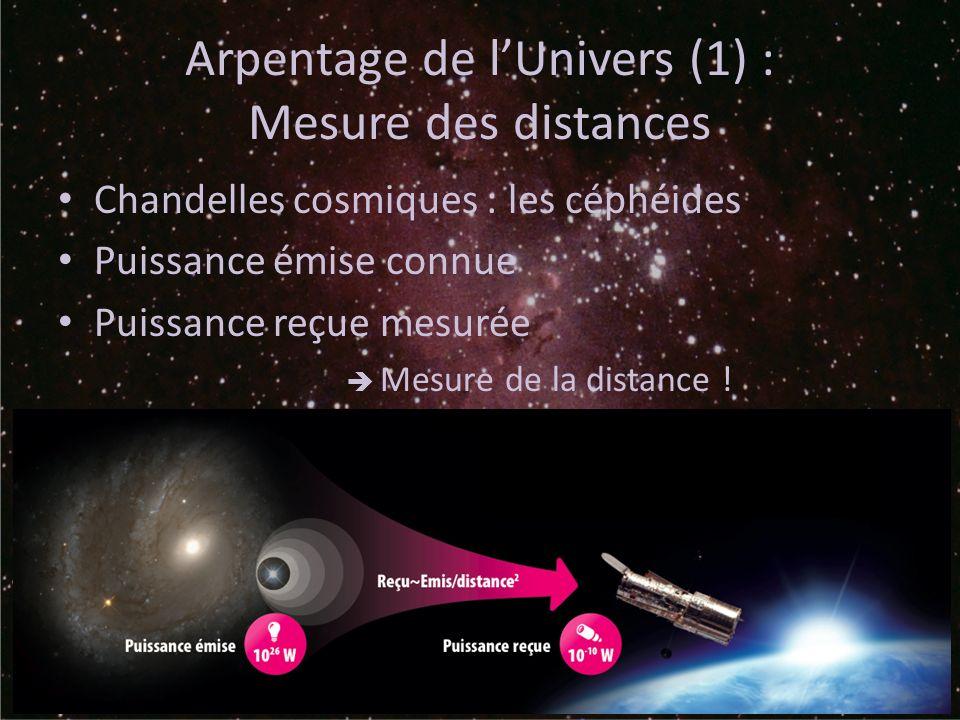 Arpentage de lUnivers (1) : Mesure des distances 7 Chandelles cosmiques : les céphéides Puissance émise connue Puissance reçue mesurée Mesure de la di