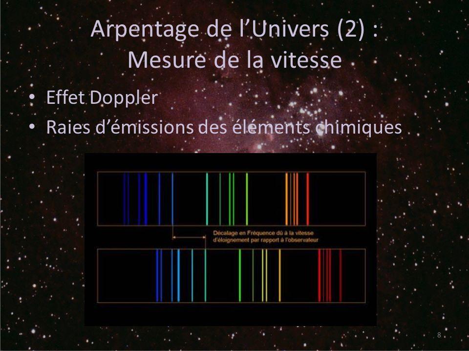 19 Age de lUnivers: 13,7 milliards dannées Espace (très) plat Matière ordinaire: 4% Matière sombre: 20% Energie sombre: 74% WMAP 2003-2009