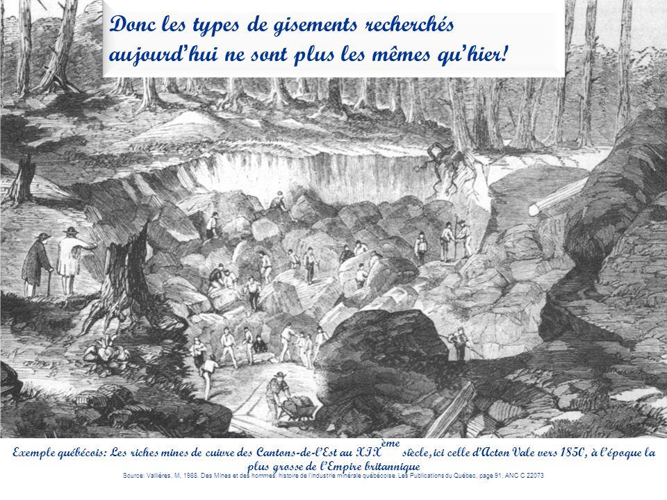 Donc les types de gisements recherchés aujourd hui ne sont plus les mêmes qu hier! Exemple québécois: Les riches mines de cuivre des Cantons-de-lEst a