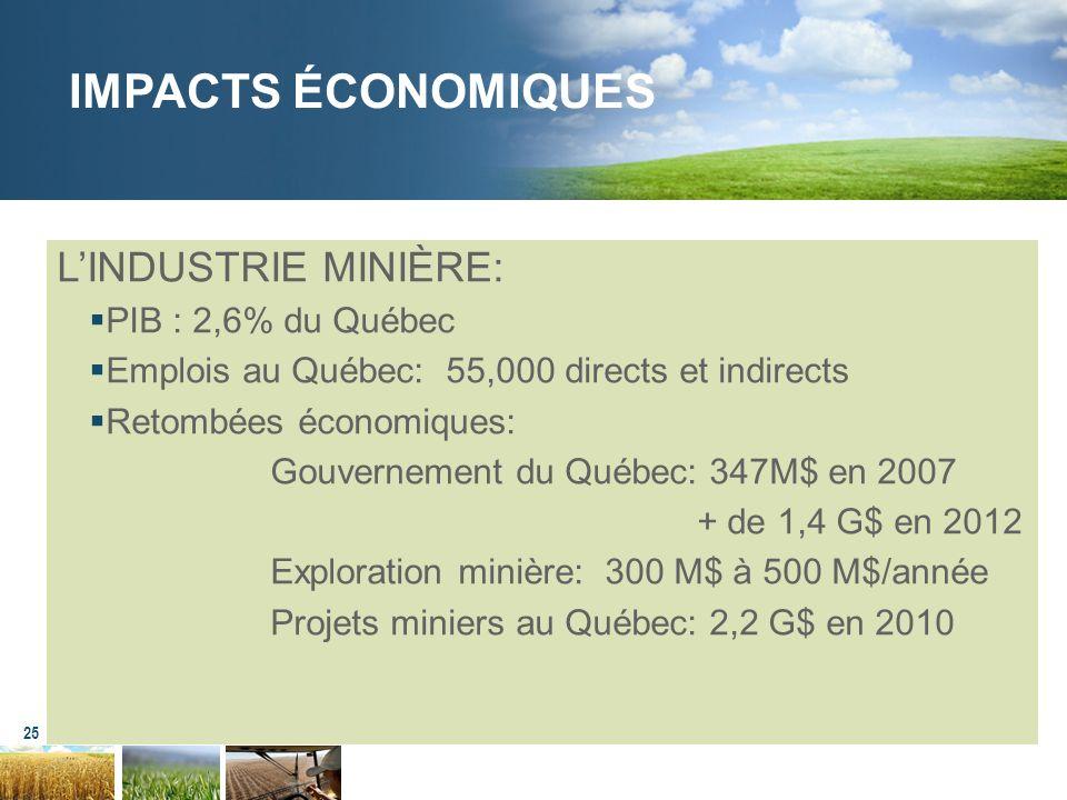 IMPACTS ÉCONOMIQUES LINDUSTRIE MINIÈRE: PIB : 2,6% du Québec Emplois au Québec: 55,000 directs et indirects Retombées économiques: Gouvernement du Qué