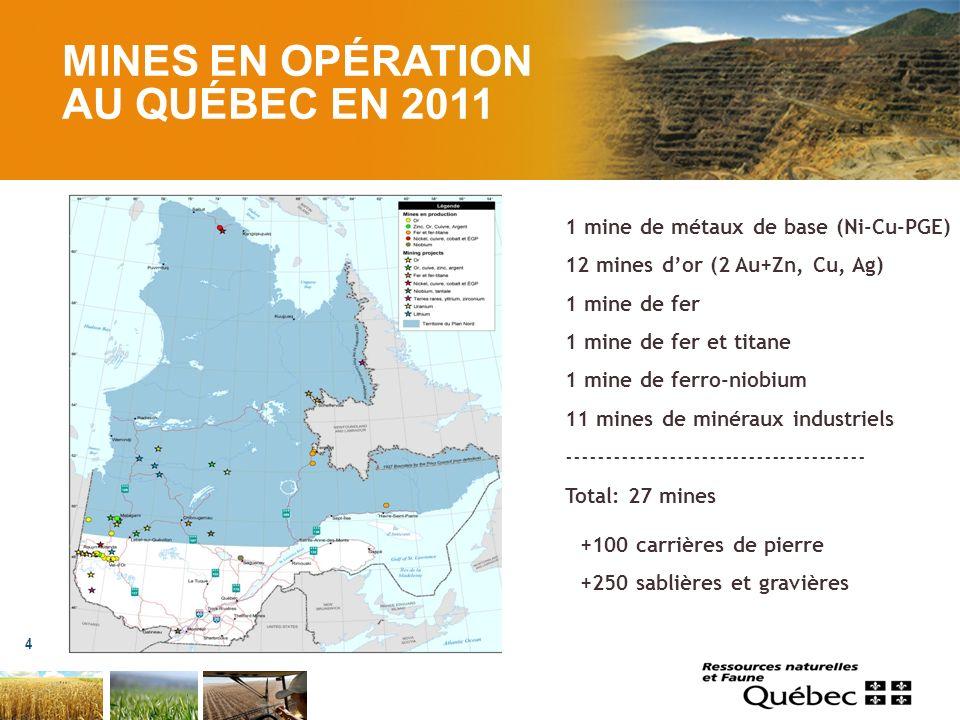 4 MINES EN OPÉRATION AU QUÉBEC EN 2011 1 mine de métaux de base (Ni-Cu-PGE) 12 mines dor (2 Au+Zn, Cu, Ag) 1 mine de fer 1 mine de fer et titane 1 min