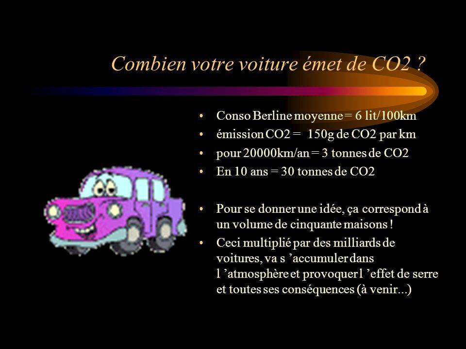 Pétrole et pollution... Vous allez de plus en plus entendre parler de ces thèmes de l environnement, de CO2, de taxe ou bilan « carbone », après avoir