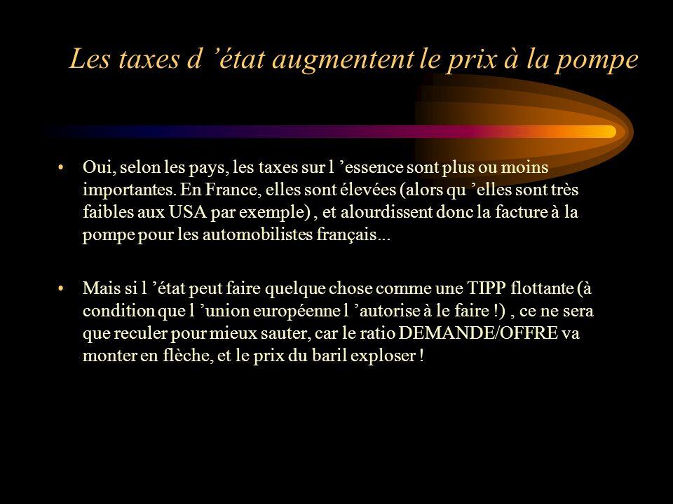 Les taxes d état augmentent le prix à la pompe Oui, selon les pays, les taxes sur l essence sont plus ou moins importantes.