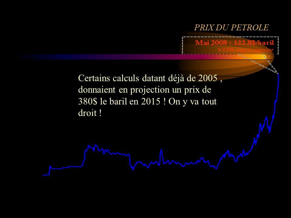 PRIX DU PETROLE Certains calculs datant déjà de 2005, donnaient en projection un prix de 380$ le baril en 2015 .