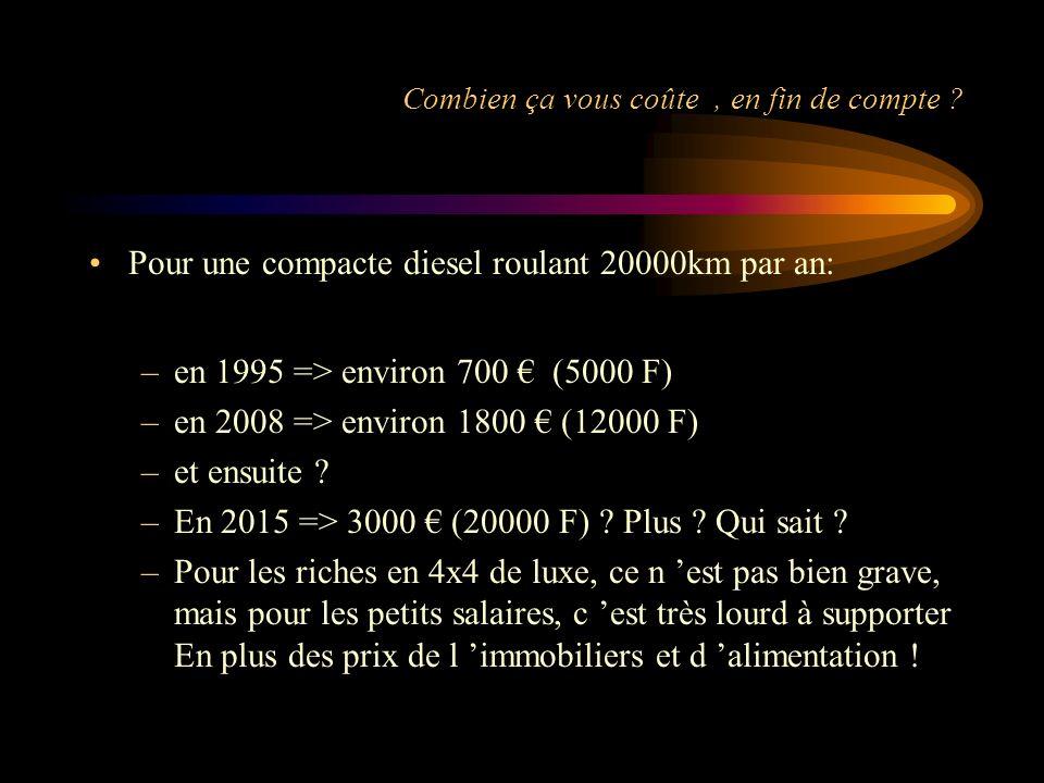 PRIX DU PETROLE Certains calculs datant déjà de 2005, donnaient en projection un prix de 380$ le baril en 2015 ! On y va tout droit !