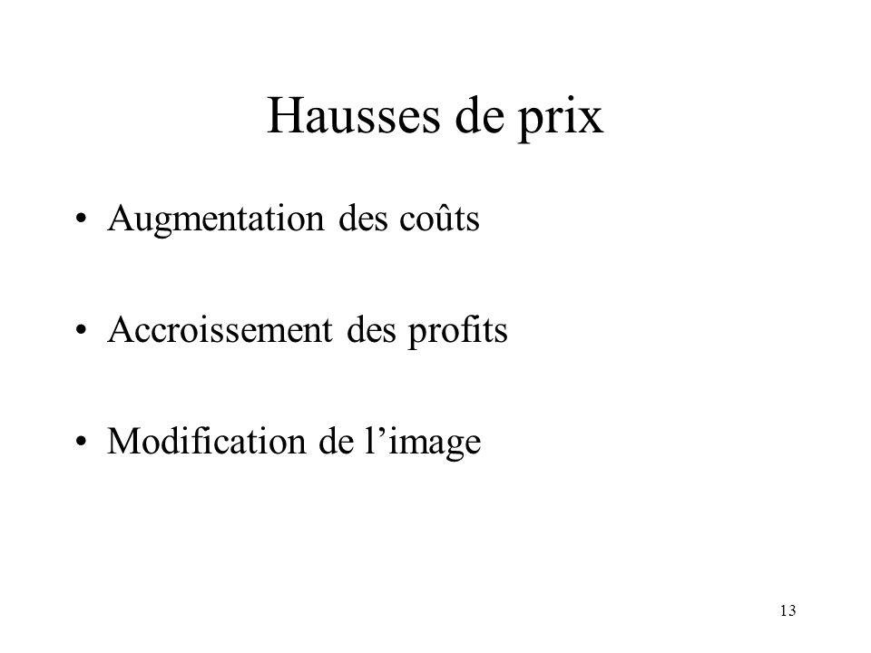 13 Hausses de prix Augmentation des coûts Accroissement des profits Modification de limage