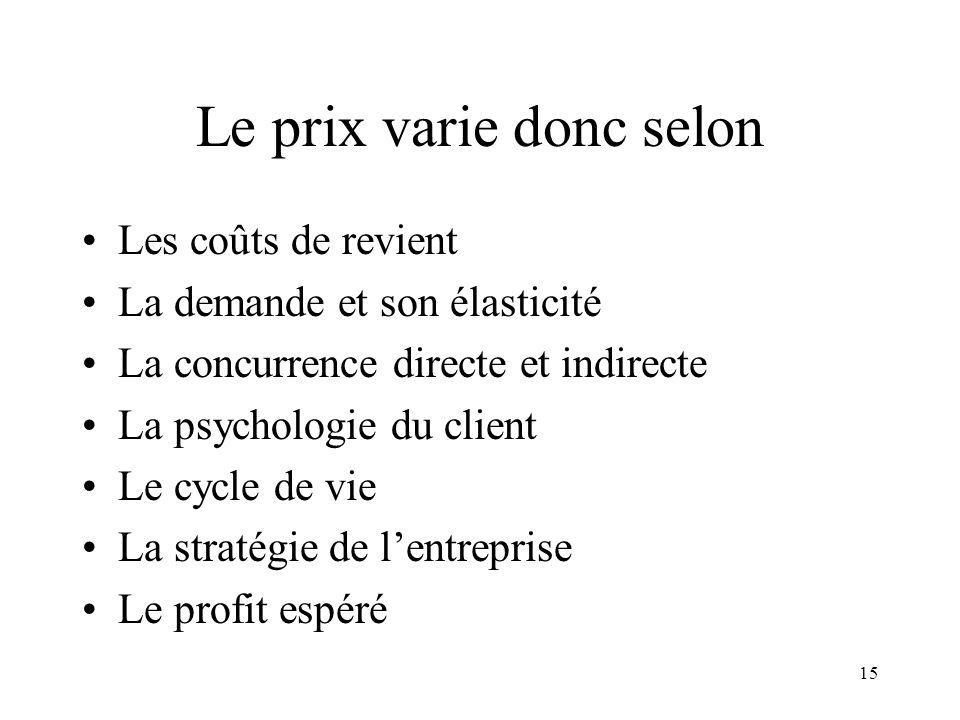 15 Le prix varie donc selon Les coûts de revient La demande et son élasticité La concurrence directe et indirecte La psychologie du client Le cycle de