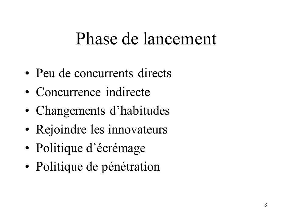8 Phase de lancement Peu de concurrents directs Concurrence indirecte Changements dhabitudes Rejoindre les innovateurs Politique décrémage Politique d