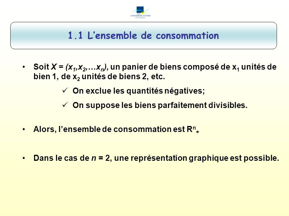 1.1 Lensemble de consommation Soit X = (x 1,x 2,…x n ), un panier de biens composé de x 1 unités de bien 1, de x 2 unités de biens 2, etc.