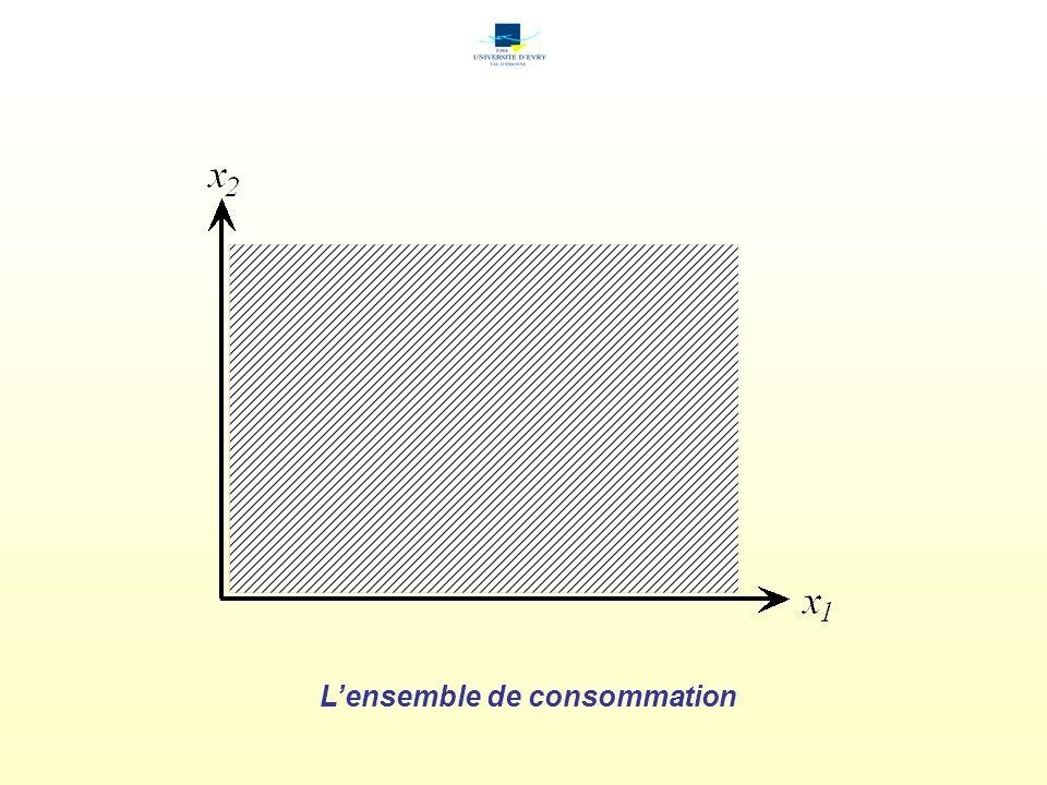Lensemble de consommation