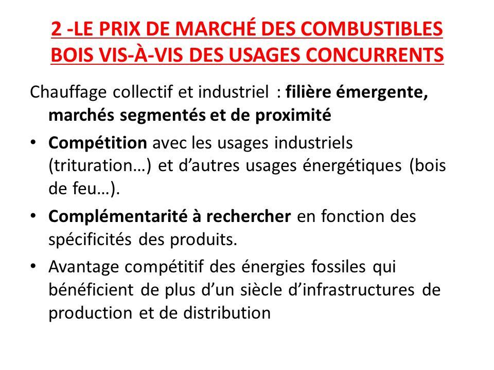 2 -LE PRIX DE MARCHÉ DES COMBUSTIBLES BOIS VIS-À-VIS DES USAGES CONCURRENTS Chauffage collectif et industriel : filière émergente, marchés segmentés e