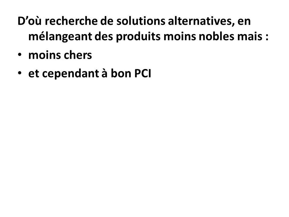 Doù recherche de solutions alternatives, en mélangeant des produits moins nobles mais : moins chers et cependant à bon PCI