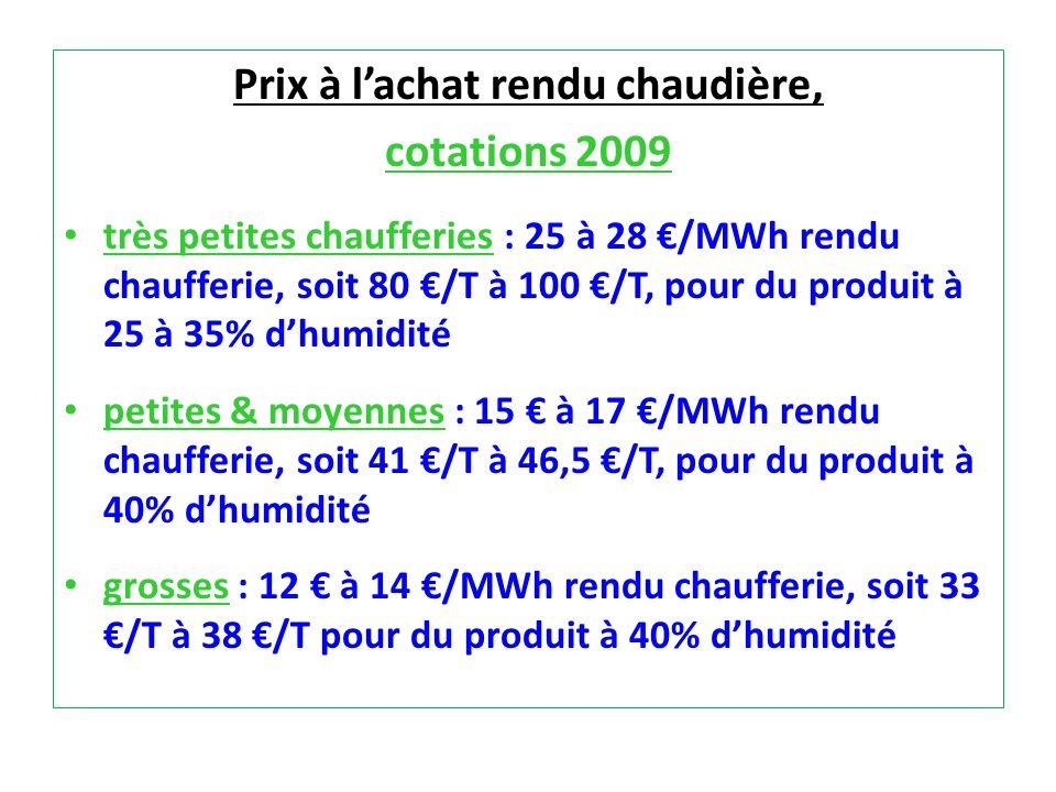 Prix à lachat rendu chaudière, cotations 2009 très petites chaufferies : 25 à 28 /MWh rendu chaufferie, soit 80 /T à 100 /T, pour du produit à 25 à 35