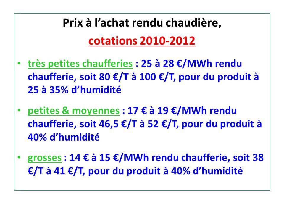 Prix à lachat rendu chaudière, cotations 2010-2012 très petites chaufferies : 25 à 28 /MWh rendu chaufferie, soit 80 /T à 100 /T, pour du produit à 25