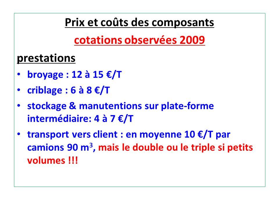 Prix et coûts des composants cotations observées 2009 prestations broyage : 12 à 15 /T criblage : 6 à 8 /T stockage & manutentions sur plate-forme int