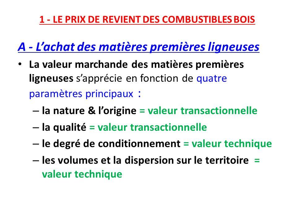 1 - LE PRIX DE REVIENT DES COMBUSTIBLES BOIS A - Lachat des matières premières ligneuses La valeur marchande des matières premières ligneuses sappréci