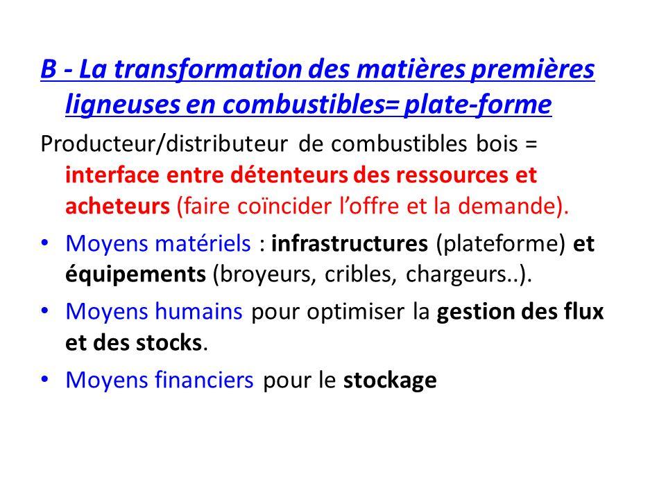 B - La transformation des matières premières ligneuses en combustibles= plate-forme Producteur/distributeur de combustibles bois = interface entre dét