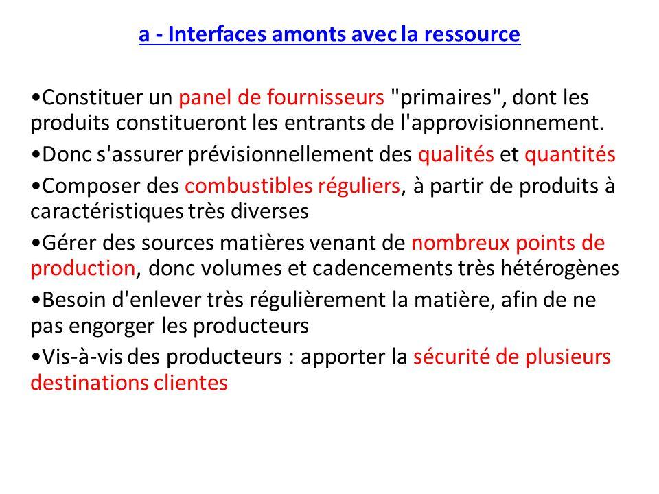 4 - COMMENT SÉTABLIT LE PRIX DÉQUILIBRE ENTRE FOURNISSEUR ET ACHETEUR .