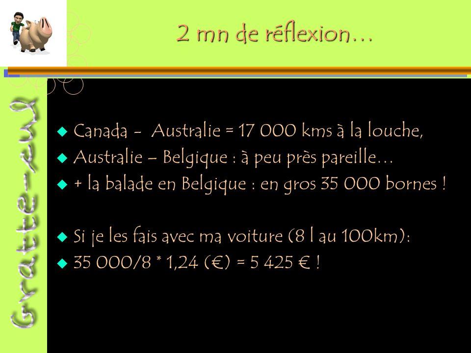 2 mn de réflexion… Canada - Australie = 17 000 kms à la louche, Canada - Australie = 17 000 kms à la louche, Australie – Belgique : à peu près pareille… Australie – Belgique : à peu près pareille… + la balade en Belgique : en gros 35 000 bornes .