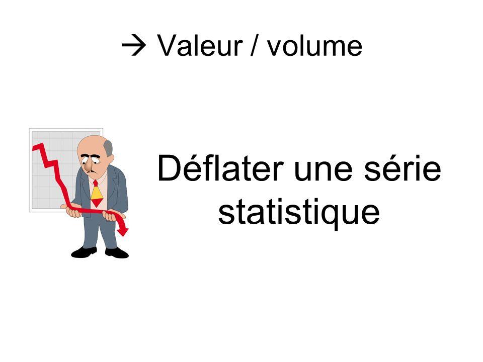 Valeur / volume Déflater une série statistique