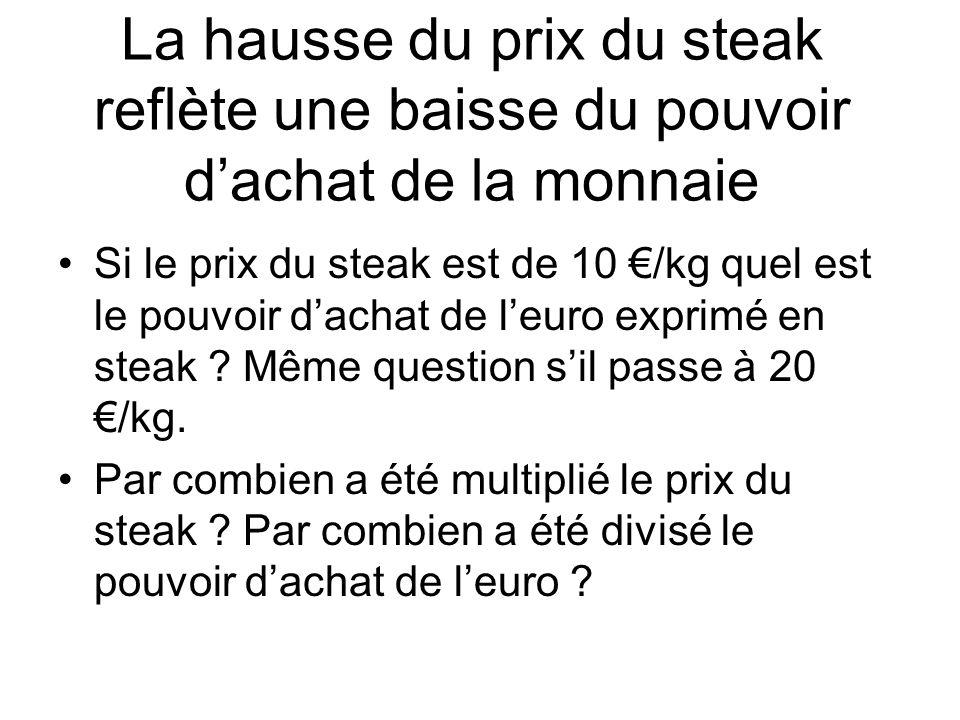 La hausse du prix du steak reflète une baisse du pouvoir dachat de la monnaie Si le prix du steak est de 10 /kg quel est le pouvoir dachat de leuro ex