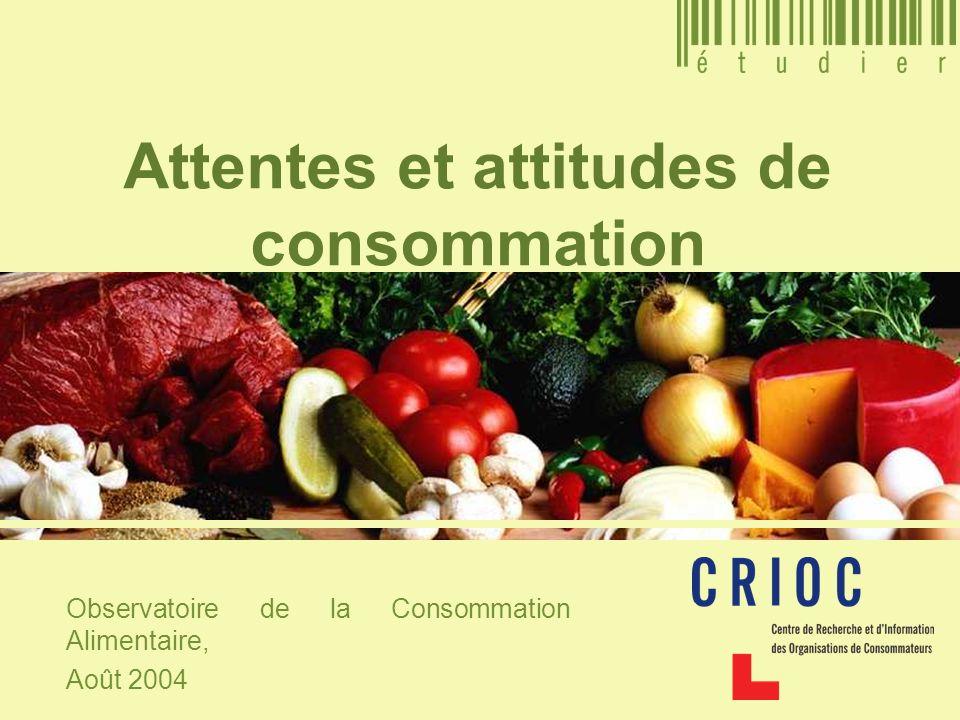 Attentes et attitudes de consommation Observatoire de la Consommation Alimentaire, Août 2004