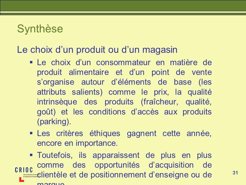 31 Synthèse Le choix dun produit ou dun magasin Le choix dun consommateur en matière de produit alimentaire et dun point de vente sorganise autour dél