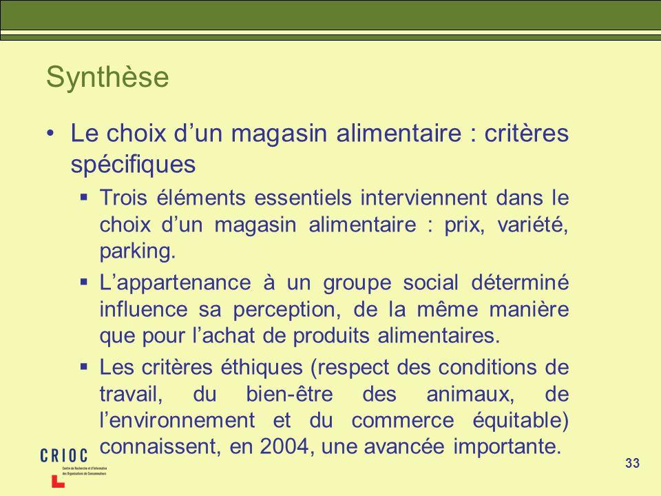 33 Synthèse Le choix dun magasin alimentaire : critères spécifiques Trois éléments essentiels interviennent dans le choix dun magasin alimentaire : pr