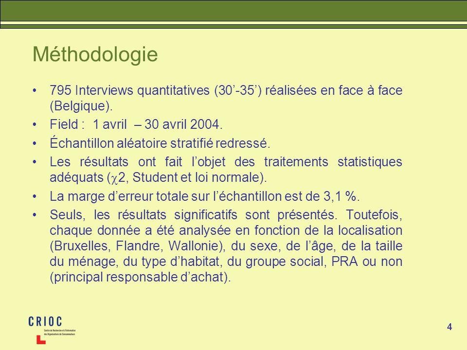 4 Méthodologie 795 Interviews quantitatives (30-35) réalisées en face à face (Belgique). Field : 1 avril – 30 avril 2004. Échantillon aléatoire strati