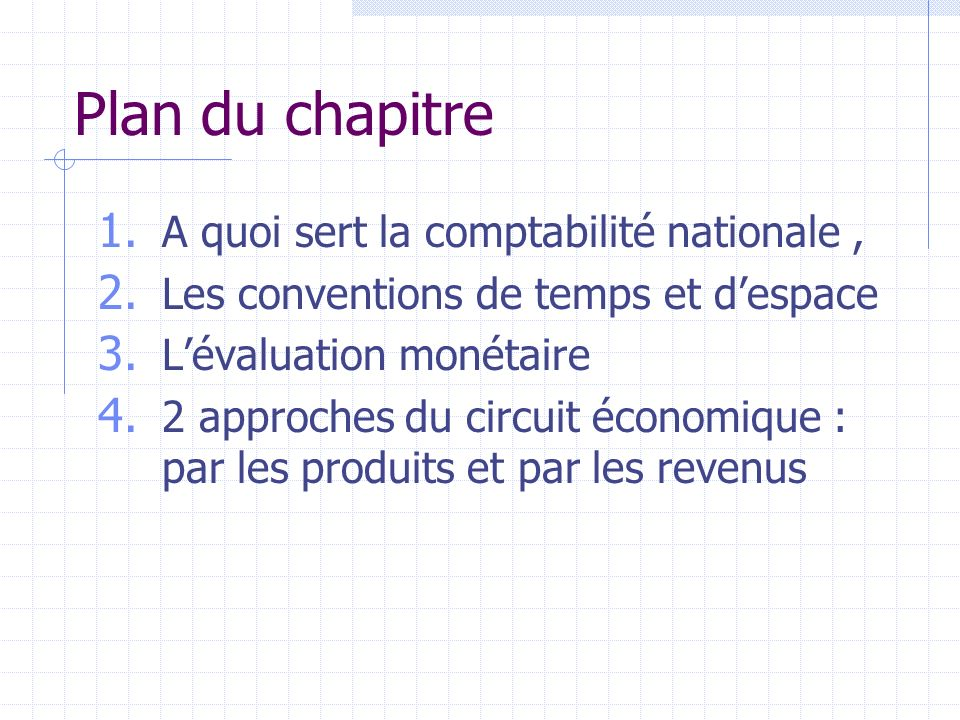 Plan du chapitre 1. A quoi sert la comptabilité nationale, 2. Les conventions de temps et despace 3. Lévaluation monétaire 4. 2 approches du circuit é