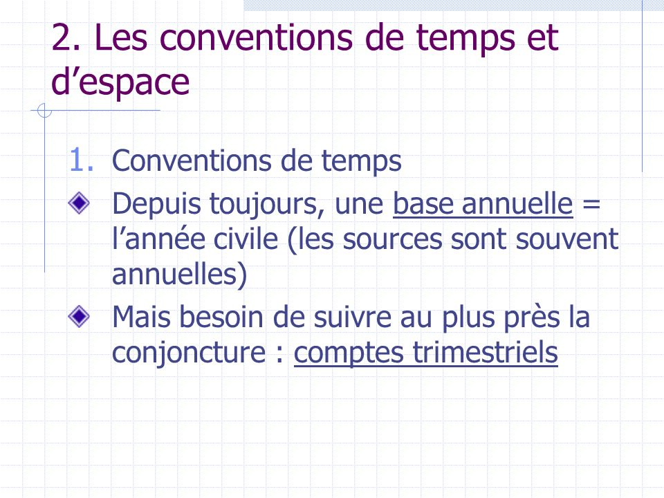 2.Les conventions de temps et despace 1.