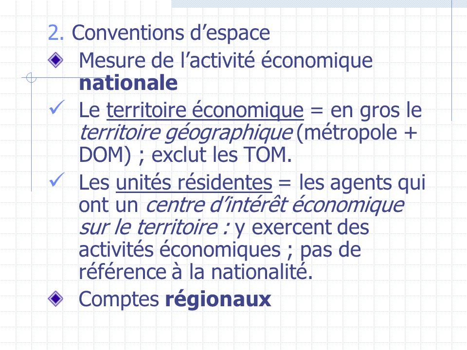 2. Conventions despace Mesure de lactivité économique nationale Le territoire économique = en gros le territoire géographique (métropole + DOM) ; excl