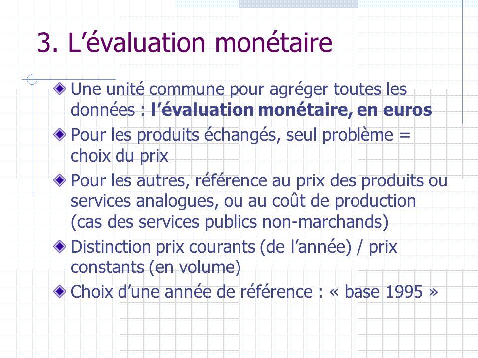 3. Lévaluation monétaire Une unité commune pour agréger toutes les données : lévaluation monétaire, en euros Pour les produits échangés, seul problème