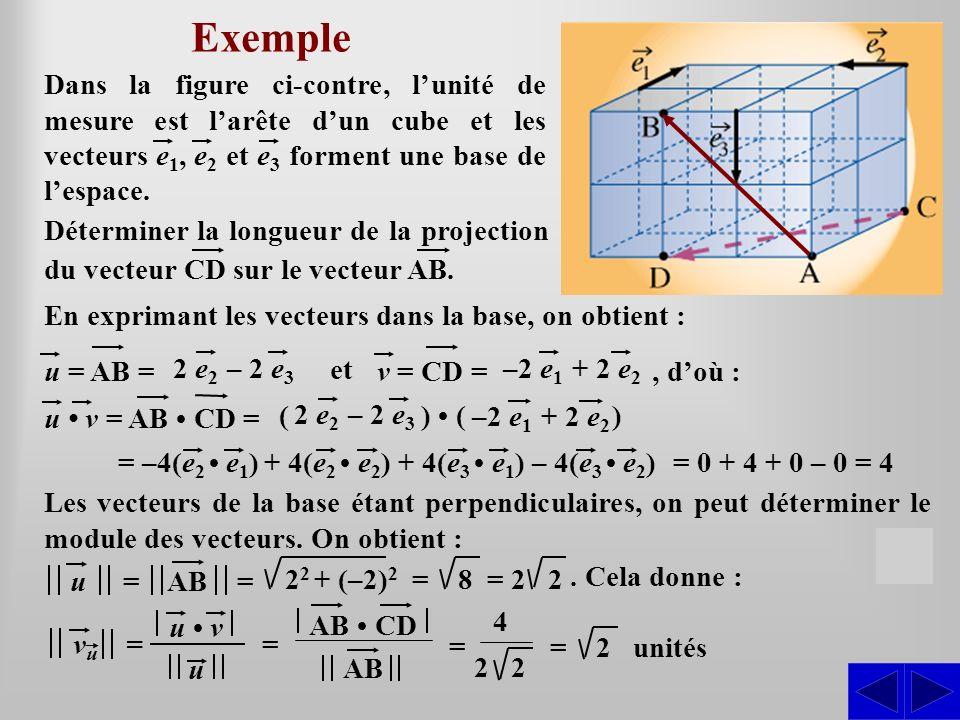 S Exemple 2 2 + (–2) 2 = 8 = 2 2 = 2 unités En exprimant les vecteurs dans la base, on obtient : et, doù : Dans la figure ci-contre, lunité de mesure
