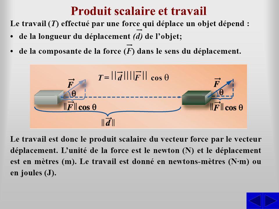 Produit scalaire et travail Le travail (T) effectué par une force qui déplace un objet dépend : de la composante de la force (F) dans le sens du dépla
