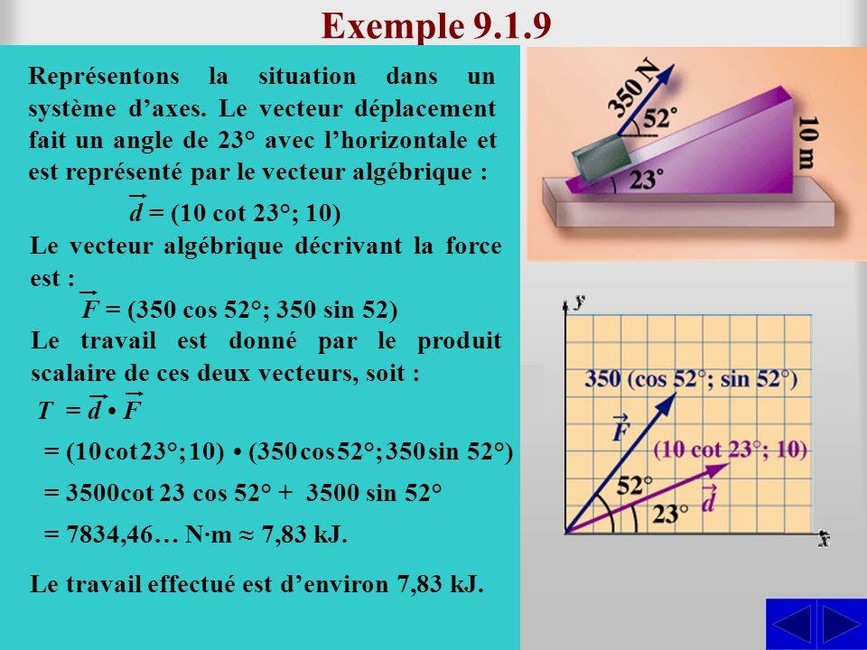 Exemple 9.1.9 On veut monter le bloc illustré ci- contre en le tirant avec une force de 350 N faisant un angle de 52° avec lhorizontale. Linclinaison