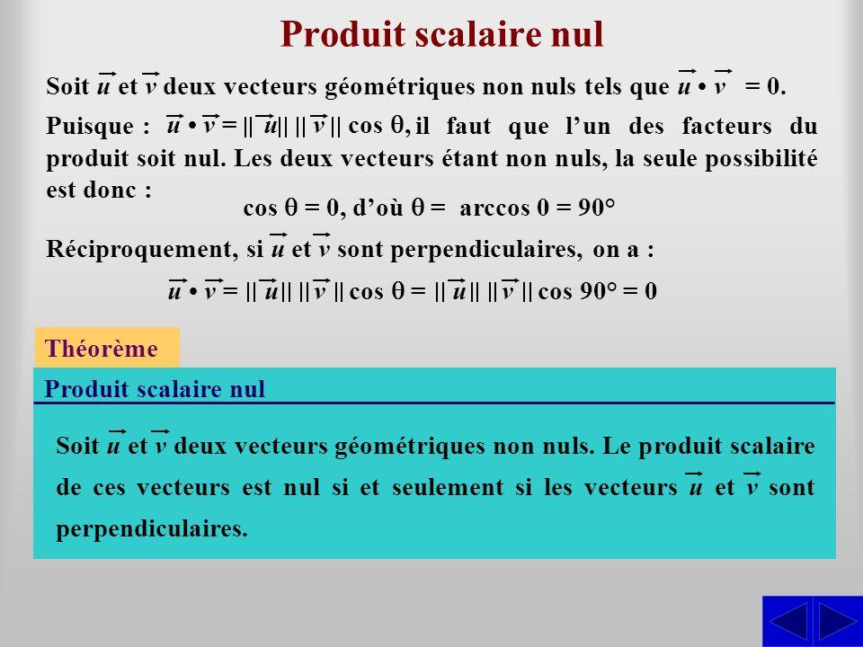 Produit scalaire nul Soit u et v deux vecteurs géométriques non nuls tels que u v = 0. il faut que lun des facteurs du produit soit nul. Les deux vect