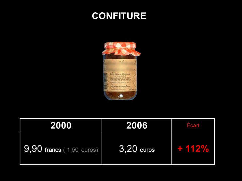 Diaporamas-a-la-con.com 20002006 Écart 5,00 francs ( 0,76 euro) 1,50 euros + 97% CHOU VERT