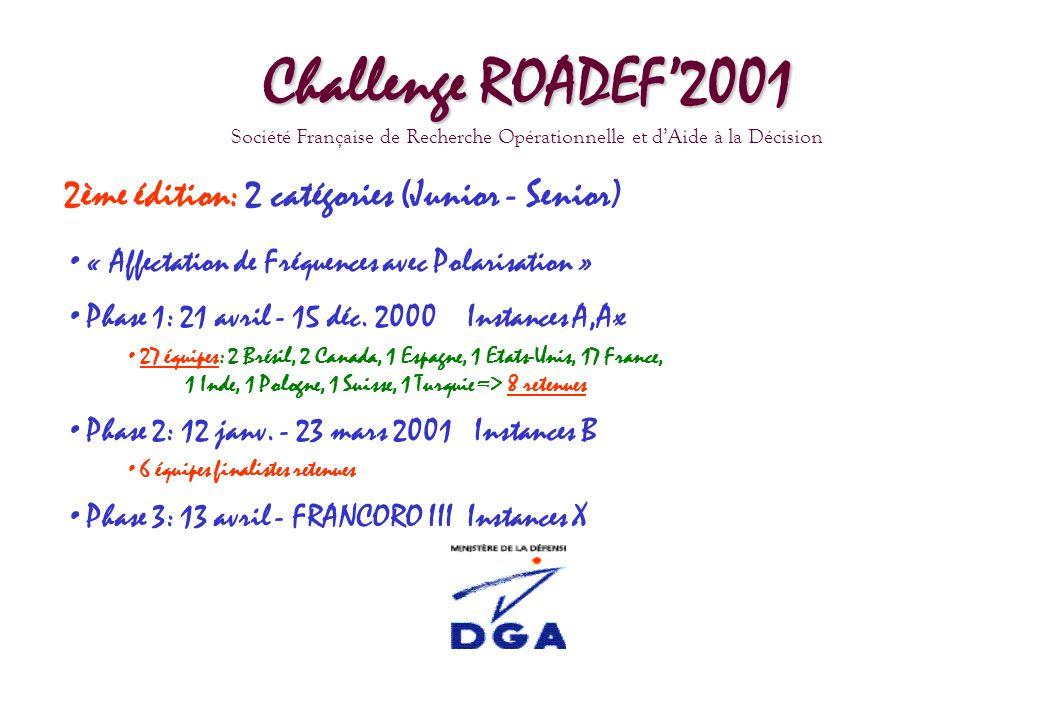 Challenge ROADEF2001 Société Française de Recherche Opérationnelle et dAide à la Décision 2ème édition: 2 catégories (Junior - Senior) « Affectation de Fréquences avec Polarisation » Phase 1: 21 avril - 15 déc.