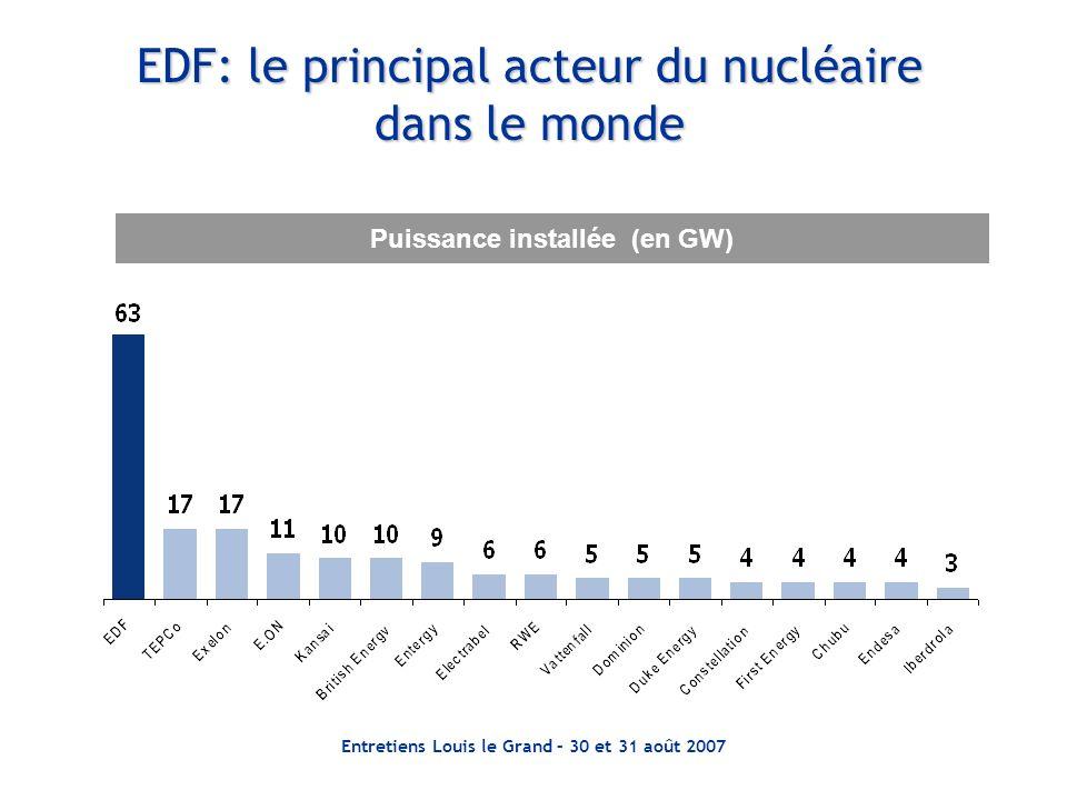 Entretiens Louis le Grand – 30 et 31 août 2007 EDF: le principal acteur du nucléaire dans le monde Puissance installée (en GW)